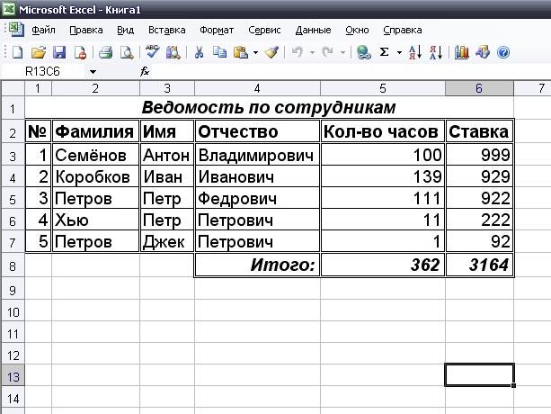 Разработка программы подсчета заработной платы Курсовая работа расчет заработной платы